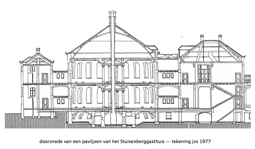 stuivenberg-doorsnede-paviljoen-jvs-1977